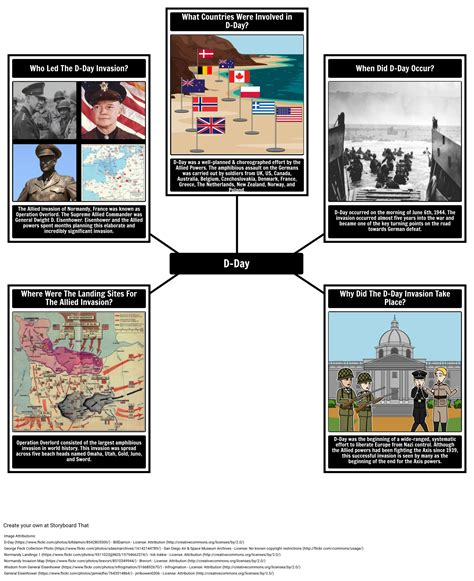 D-Day Facts Storyboard by matt-campbell